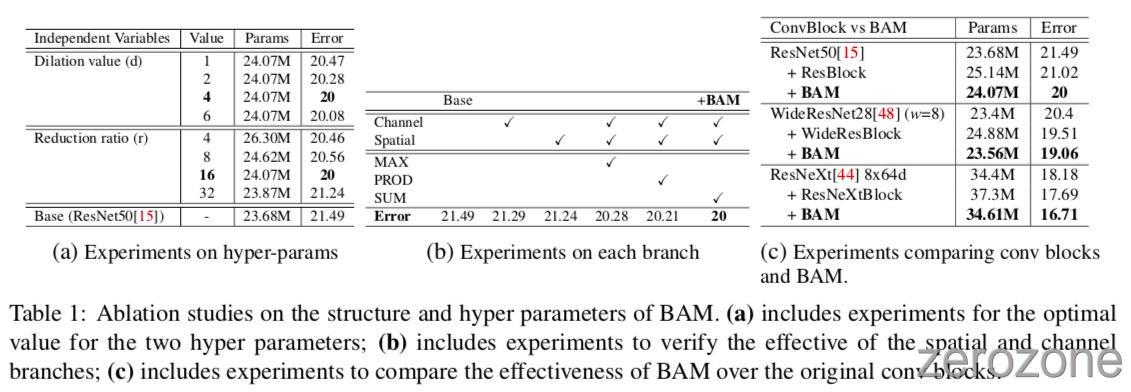 BAM%2Ftab1.jpg