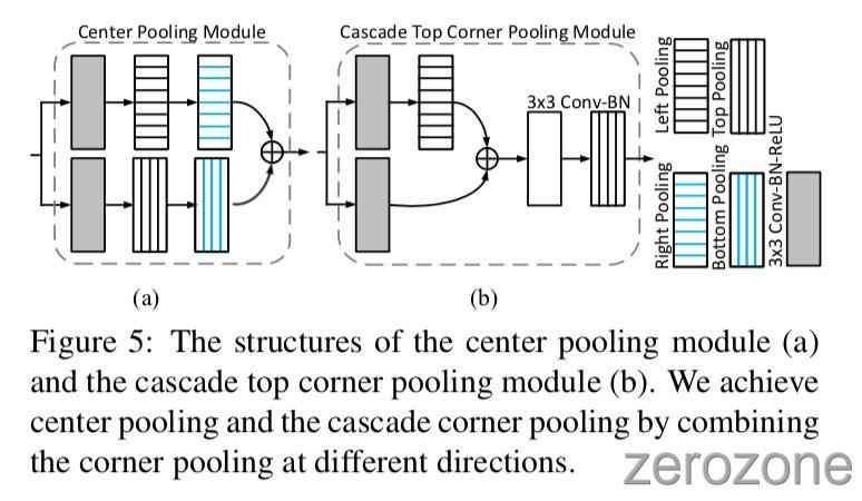 CenterNet_Triplets%2Ffig5.jpg