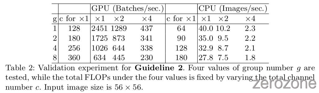ShuffleNetV2%2Ftab2.jpg