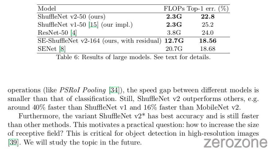 ShuffleNetV2%2Ftab6.jpg