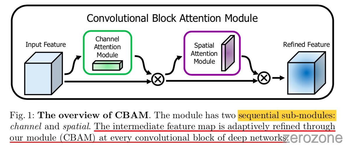 CBAM%2Ffig1.jpg